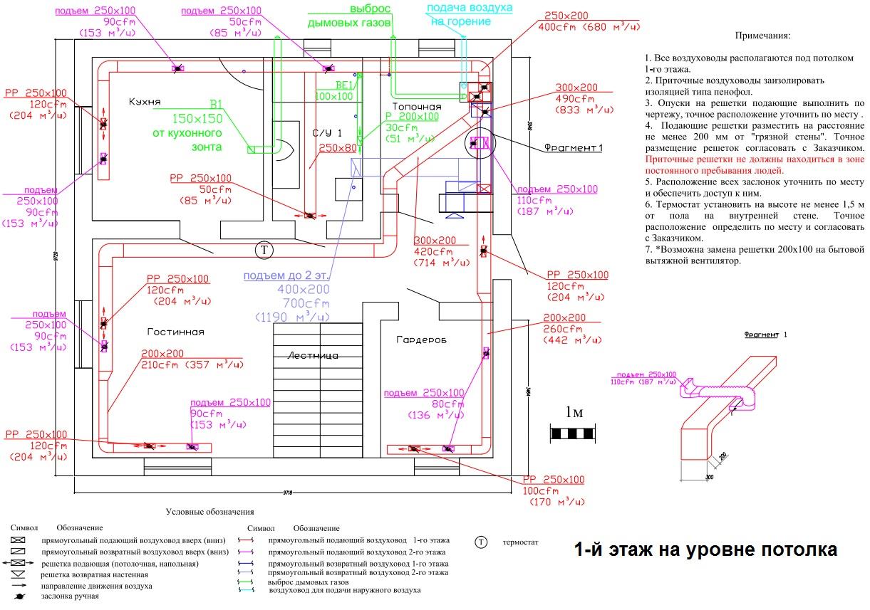 1_etazh_potolok_lokomotiv