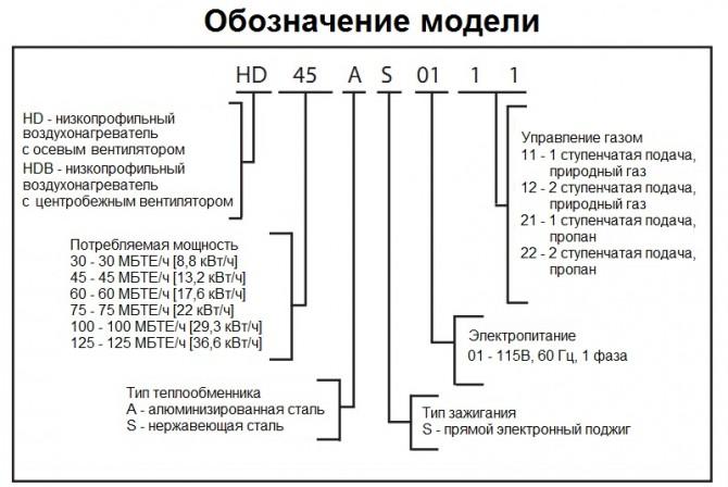 http://www.tgsv.ru/files/HD-modine-model.jpg