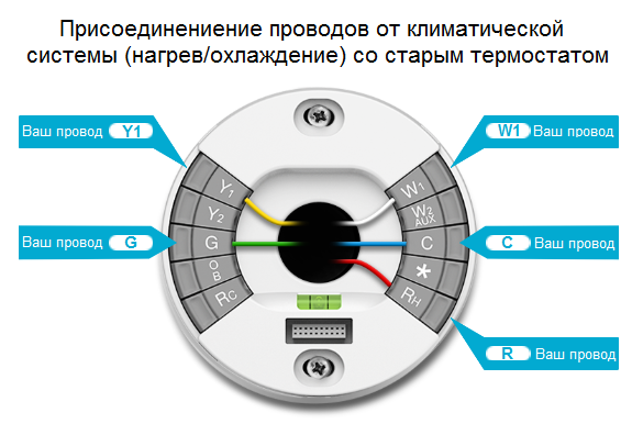 http://www.tgsv.ru/files/NEST_wire.png