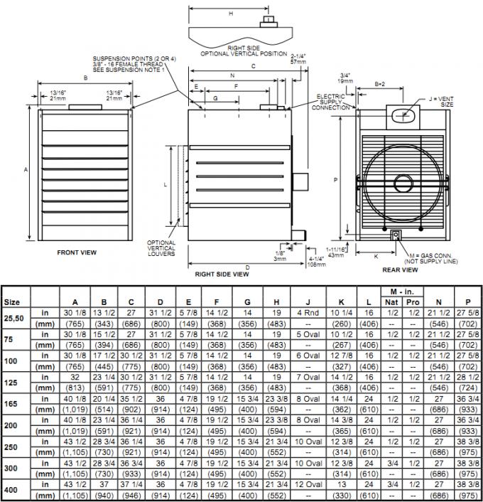 http://www.tgsv.ru/files/reznor-F-dimensions.png