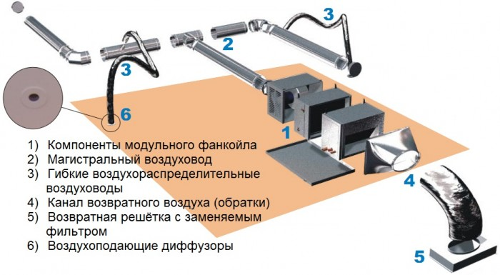 http://www.tgsv.ru/files/unicosystem_high_velocity.jpg